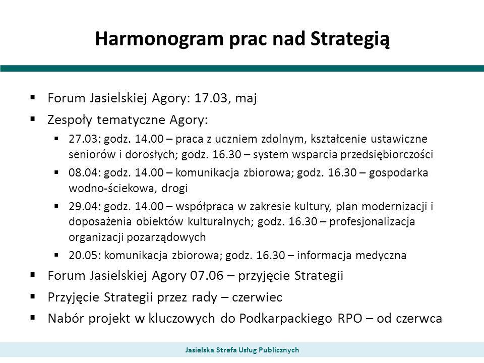 Harmonogram prac nad Strategią Forum Jasielskiej Agory: 17.03, maj Zespoły tematyczne Agory: 27.03: godz. 14.00 – praca z uczniem zdolnym, kształcenie