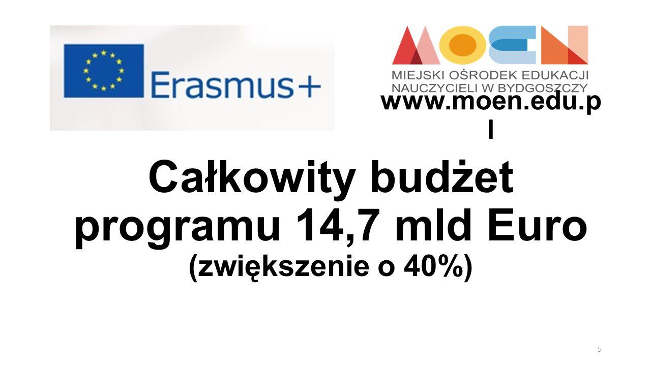 Całkowity budżet programu 14,7 mld Euro (zwiększenie o 40%) 5 www.moen.edu.p l