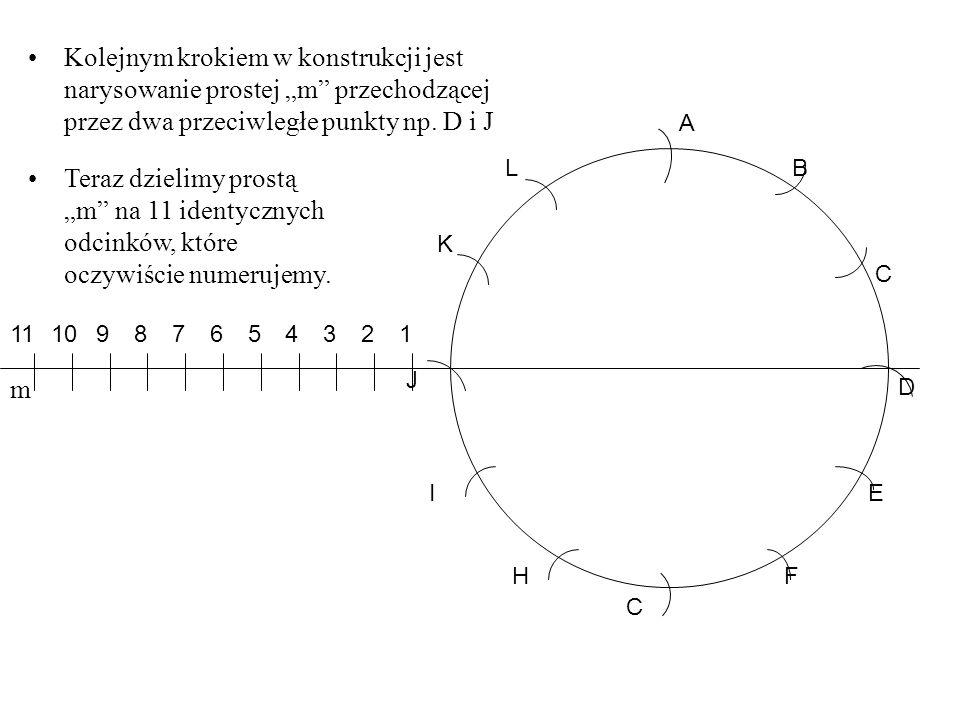 Kolejnym krokiem w konstrukcji jest narysowanie prostej m przechodzącej przez dwa przeciwległe punkty np.