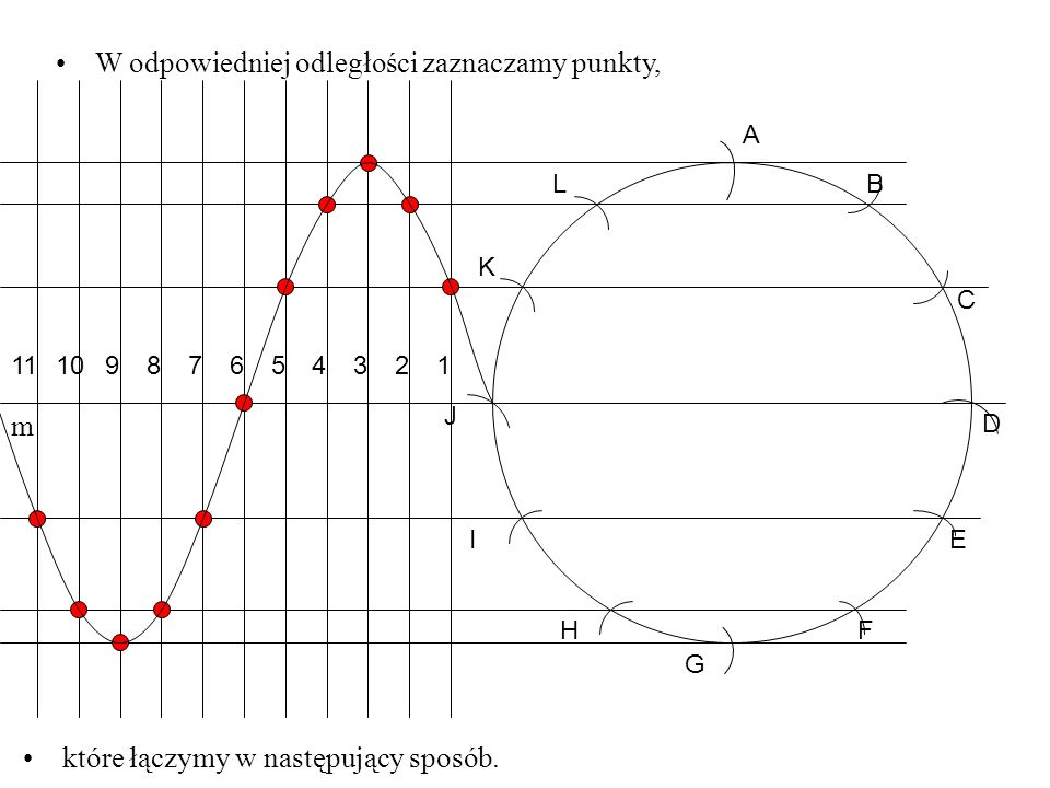 B C E F G H I K L A J D m 1234567891011 W odpowiedniej odległości zaznaczamy punkty, które łączymy w następujący sposób.