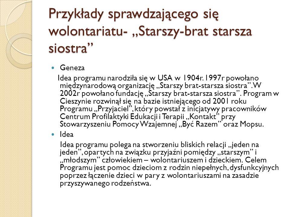 Organizacje pozarządowe działające na terenie Śląska Cieszyńskiego Stowarzyszenie Rozwoju i Współpracy Regionalnej Olza; Stowarzyszenie Pomocy Wzajemnej Być Razem ; Stowarzyszenie Cieszyńskiej Młodzieży Twórczej Stowarzyszenia na Rzecz Osób Niepełnosprawnych Razem