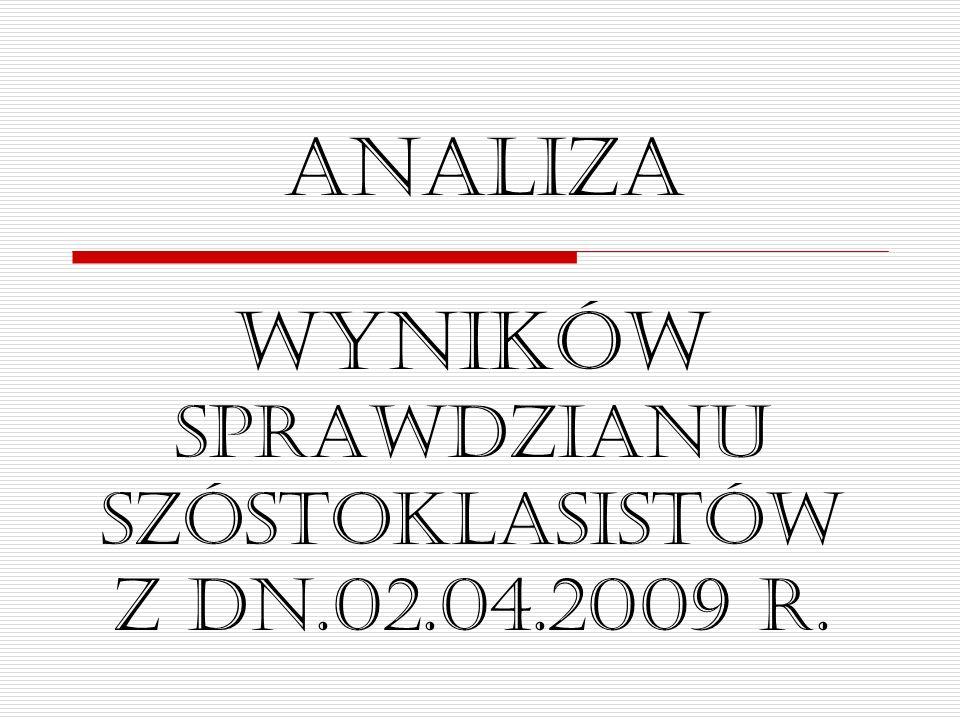 wyników sprawdzianu szóstoklasistów z dn.02.04.2009 r. Analiza