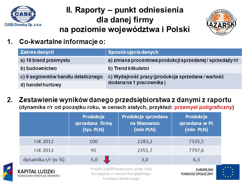 II. Raporty – punkt odniesienia dla danej firmy na poziomie województwa i Polski 1.Co-kwartalne informacje o: 2.Zestawienie wyników danego przedsiębio