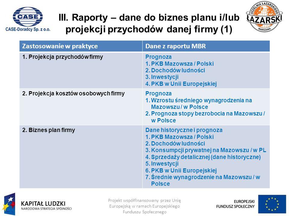 III. Raporty – dane do biznes planu i/lub projekcji przychodów danej firmy (1) Projekt współfinansowany przez Unię Europejską w ramach Europejskiego F