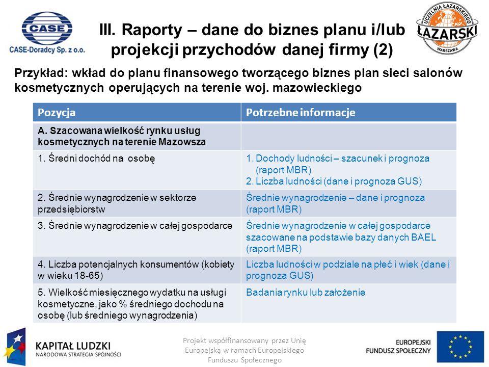 III. Raporty – dane do biznes planu i/lub projekcji przychodów danej firmy (2) Projekt współfinansowany przez Unię Europejską w ramach Europejskiego F