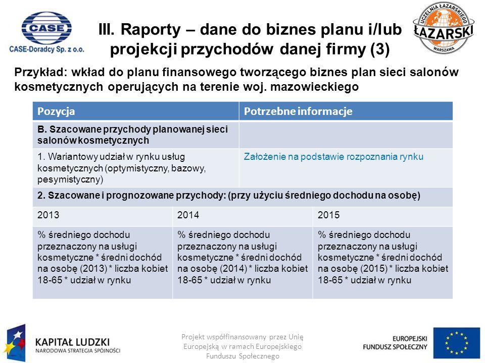 III. Raporty – dane do biznes planu i/lub projekcji przychodów danej firmy (3) Projekt współfinansowany przez Unię Europejską w ramach Europejskiego F