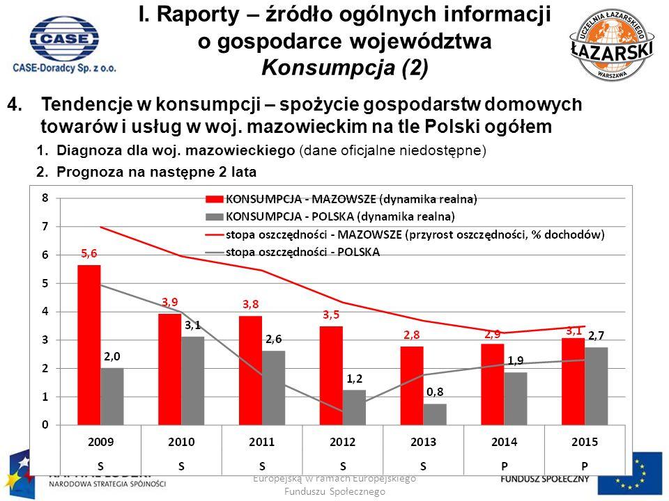 I. Raporty – źródło ogólnych informacji o gospodarce województwa Konsumpcja (2) 4.Tendencje w konsumpcji – spożycie gospodarstw domowych towarów i usł
