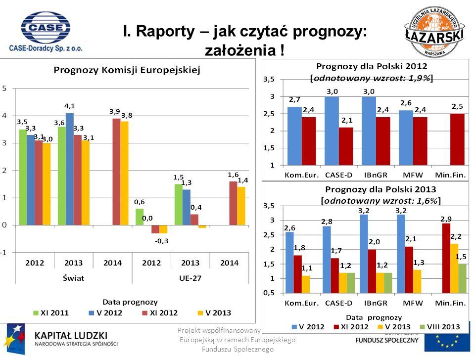 I. Raporty – jak czytać prognozy: założenia ! Projekt współfinansowany przez Unię Europejską w ramach Europejskiego Funduszu Społecznego