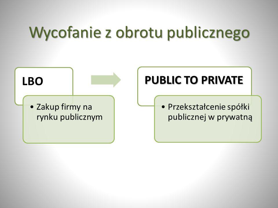 Wycofanie z obrotu publicznego LBO Zakup firmy na rynku publicznym PUBLIC TO PRIVATE Przekształcenie spółki publicznej w prywatną