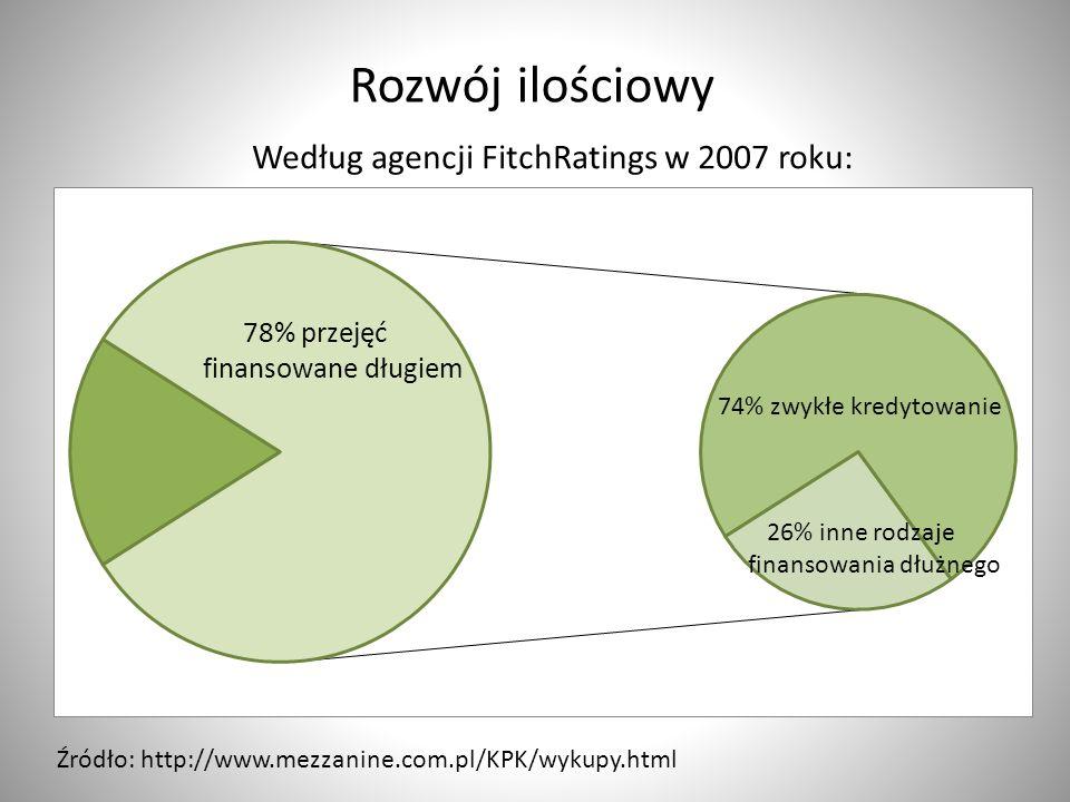 Rozwój ilościowy Źródło: http://www.mezzanine.com.pl/KPK/wykupy.html Według agencji FitchRatings w 2007 roku: