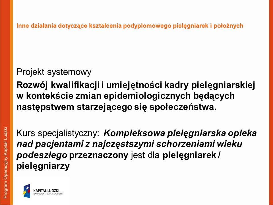 Inne działania dotyczące kształcenia podyplomowego pielęgniarek i położnych Projekt systemowy Rozwój kwalifikacji i umiejętności kadry pielęgniarskiej
