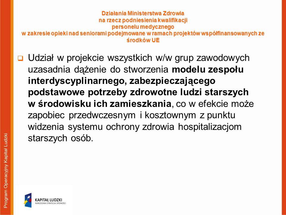 Działania Ministerstwa Zdrowia na rzecz podniesienia kwalifikacji personelu medycznego w zakresie opieki nad seniorami podejmowane w ramach projektów