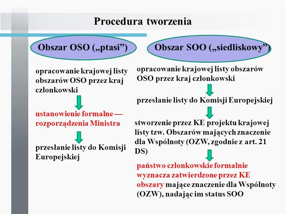 Procedura tworzenia Obszar OSO (ptasi)Obszar SOO (siedliskowy) przesłanie listy do Komisji Europejskiej opracowanie krajowej listy obszarów OSO przez