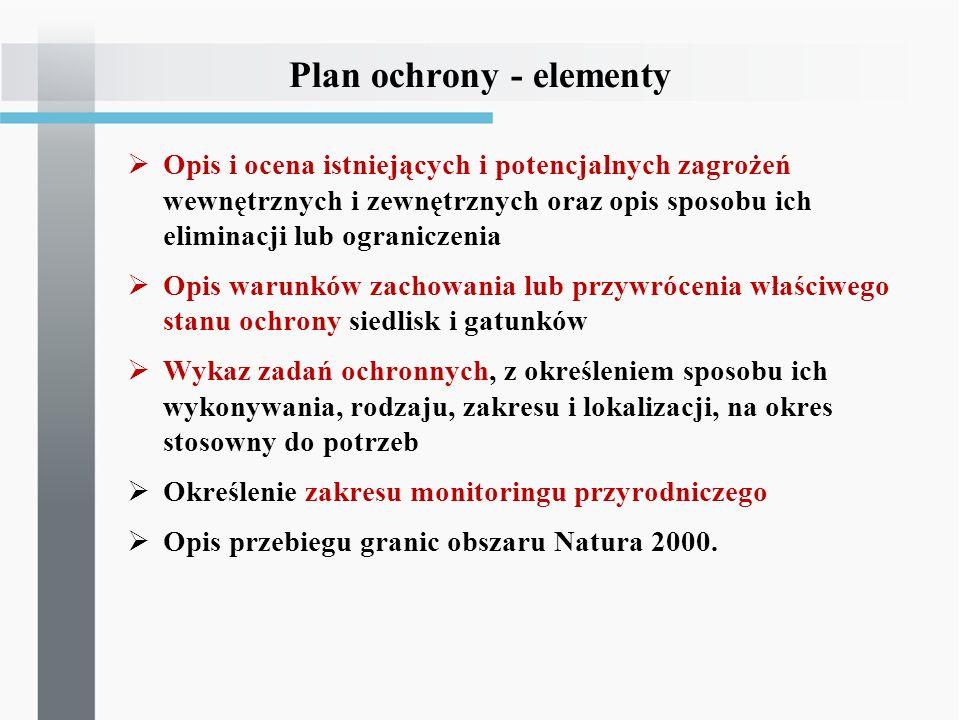 SDF Przedmioty ochrony (dla których wyznaczono obszar) - gatunki i siedliska, wskazuje tzw.