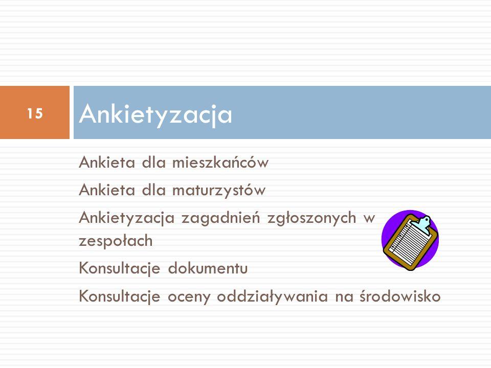 Ankieta dla mieszkańców Ankieta dla maturzystów Ankietyzacja zagadnień zgłoszonych w zespołach Konsultacje dokumentu Konsultacje oceny oddziaływania n