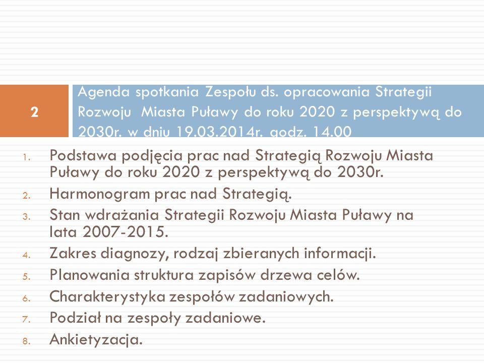1. Podstawa podjęcia prac nad Strategią Rozwoju Miasta Puławy do roku 2020 z perspektywą do 2030r. 2. Harmonogram prac nad Strategią. 3. Stan wdrażani