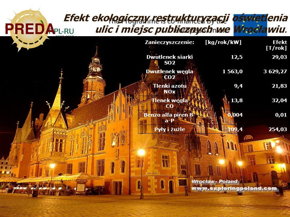 29 Efekt ekologiczny restrukturyzacji oświetlenia ulic i miejsc publicznych we Wrocławiu. Zanieczyszczenie:[kg/rok/kW]Efekt [T/rok] Dwutlenek siarki S