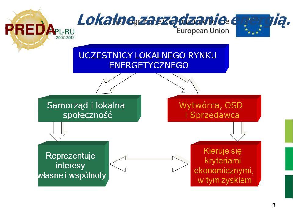 8 Kieruje się kryteriami ekonomicznymi, w tym zyskiem Reprezentuje interesy własne i wspólnoty Wytwórca, OSD i Sprzedawca Samorząd i lokalna społeczno