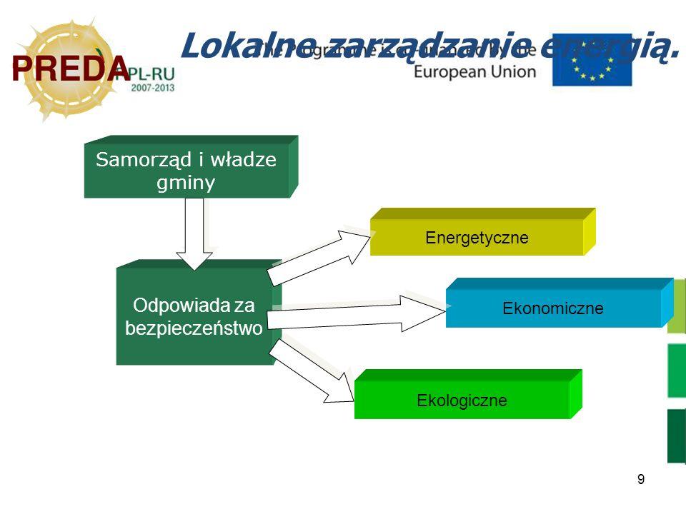 9 Odpowiada za bezpieczeństwo Samorząd i władze gminy Lokalne zarządzanie energią. Energetyczne Ekonomiczne Ekologiczne