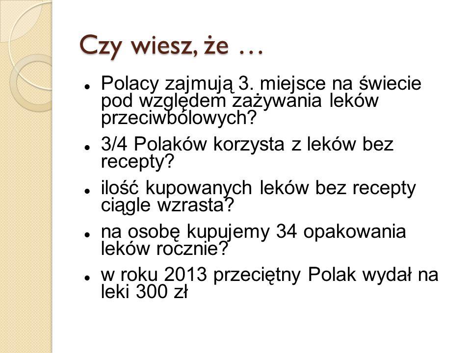 Czy wiesz, że … Polacy zajmują 3. miejsce na świecie pod względem zażywania leków przeciwbólowych? 3/4 Polaków korzysta z leków bez recepty? ilość kup