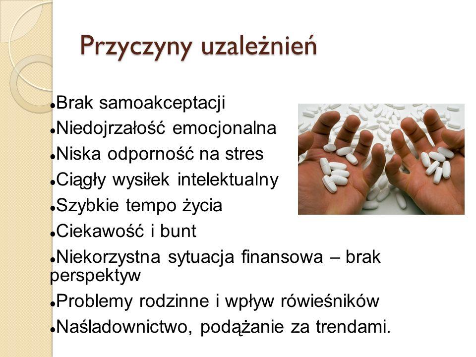 Czy wiesz, że … Polacy zajmują 3.miejsce na świecie pod względem zażywania leków przeciwbólowych.