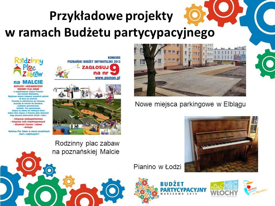 Przykładowe projekty w ramach Budżetu partycypacyjnego Nowe miejsca parkingowe w Elblągu Rodzinny plac zabaw na poznańskiej Malcie Pianino w Łodzi