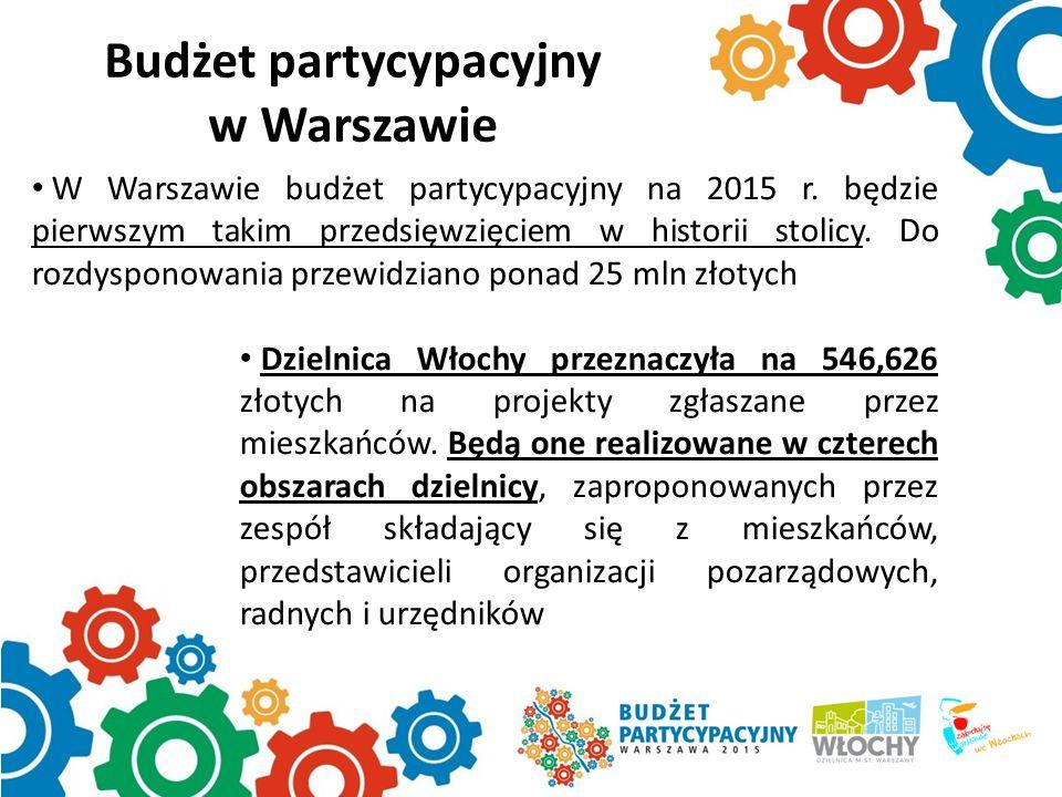 W Warszawie budżet partycypacyjny na 2015 r. będzie pierwszym takim przedsięwzięciem w historii stolicy. Do rozdysponowania przewidziano ponad 25 mln