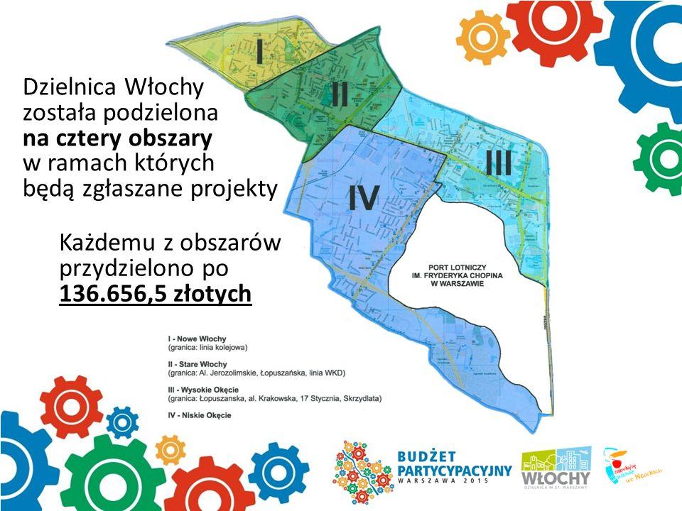 konsultacjewlo@um.warszawa.pl www.twojbudzet.um.warszawa.pl