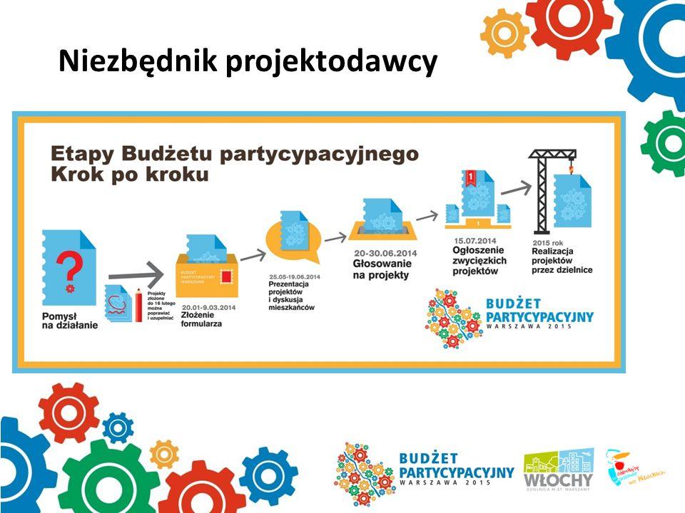 sprawdź, jaka kwota jest do dyspozycji w Twojej dzielnicy, zastanów się nad tym, co jest potrzebne Twojej okolicy, swój pomysł opisz na formularzu, oszacuj koszt realizacji swojego pomysłu (pomocne informacje na stronie www.twojbudzet.um.warszawa.pl),www.twojbudzet.um.warszawa.pl poszukaj 15 osób, które wesprą Twój projekt poprzez złożenie podpisów na formularzu poparcia Jeśli jesteś osobą niepełnoletnią, także możesz stworzyć swój projekt, ale wtedy Twój rodzic albo opiekun muszą wyrazić na to zgodę, podpisując specjalny formularz Jeśli mieszkasz w Warszawie i chcesz złożyć projekt: