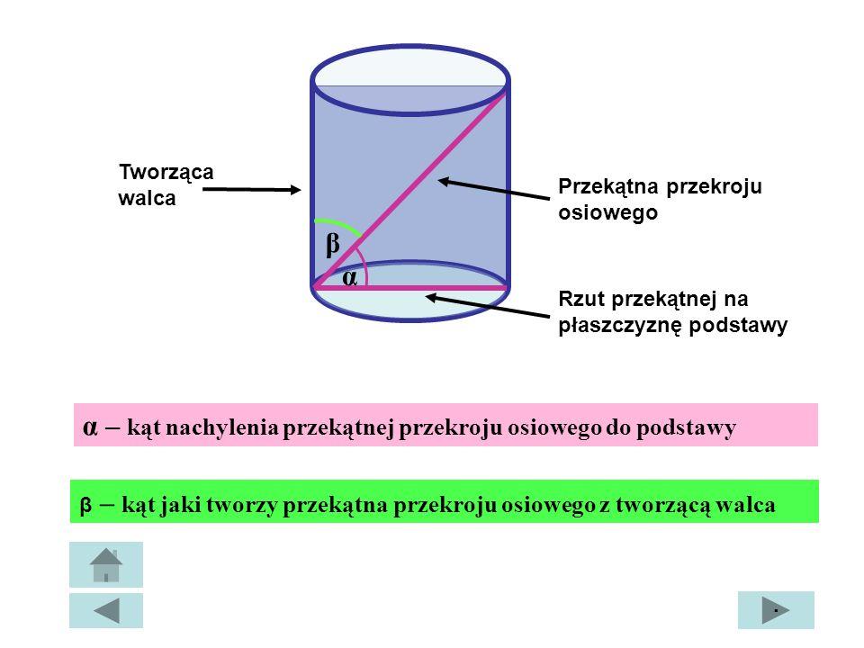 Tworząca walca Przekątna przekroju osiowego Rzut przekątnej na płaszczyznę podstawy α α – kąt nachylenia przekątnej przekroju osiowego do podstawy β β