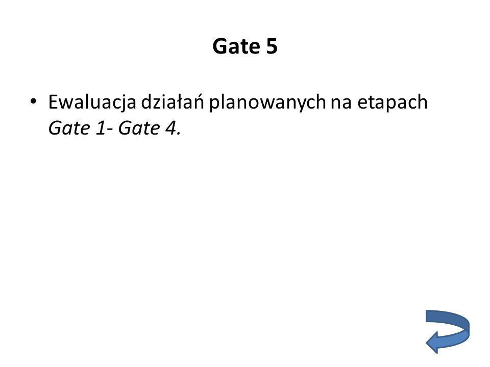 Gate 5 Ewaluacja działań planowanych na etapach Gate 1- Gate 4.