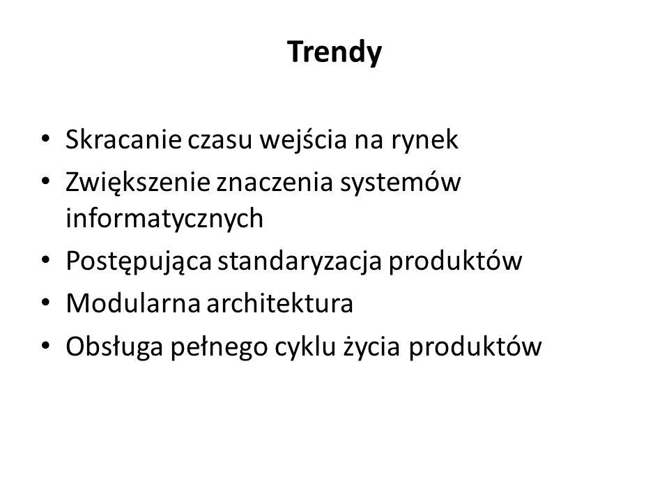 Architektura produktów (wg.C.