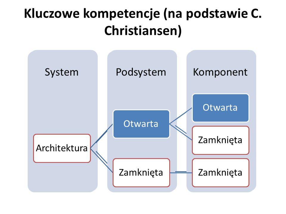Kluczowe kompetencje (na podstawie C. Christiansen) KomponentPodsystemSystem ArchitekturaOtwarta Zamknięta KomponentPodsystemSystem ArchitekturaOtwart