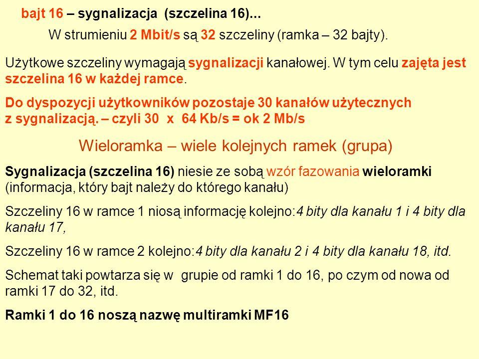 Wprowadzono kolejne poziomy zwielokrotnienia: 8.5 Mbit/s, (2 23 = 2 21 *4) 34 Mbit/s, (2 25 = 2 23 *4) 140 Mbit/s, najczęstszy system (2 27 = 2 25 *4) 565 Mbit/s.