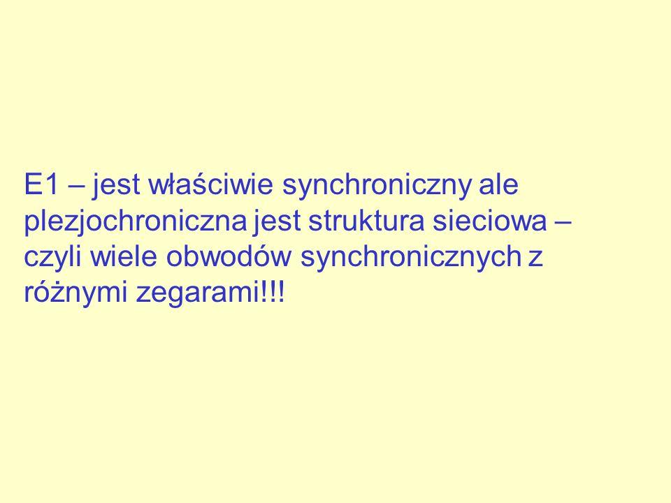E1 – jest właściwie synchroniczny ale plezjochroniczna jest struktura sieciowa – czyli wiele obwodów synchronicznych z różnymi zegarami!!!