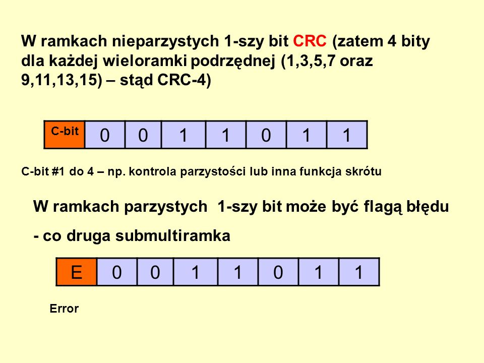 W ramkach nieparzystych 1-szy bit CRC (zatem 4 bity dla każdej wieloramki podrzędnej (1,3,5,7 oraz 9,11,13,15) – stąd CRC-4) C-bit 0011011 C-bit #1 do 4 – np.