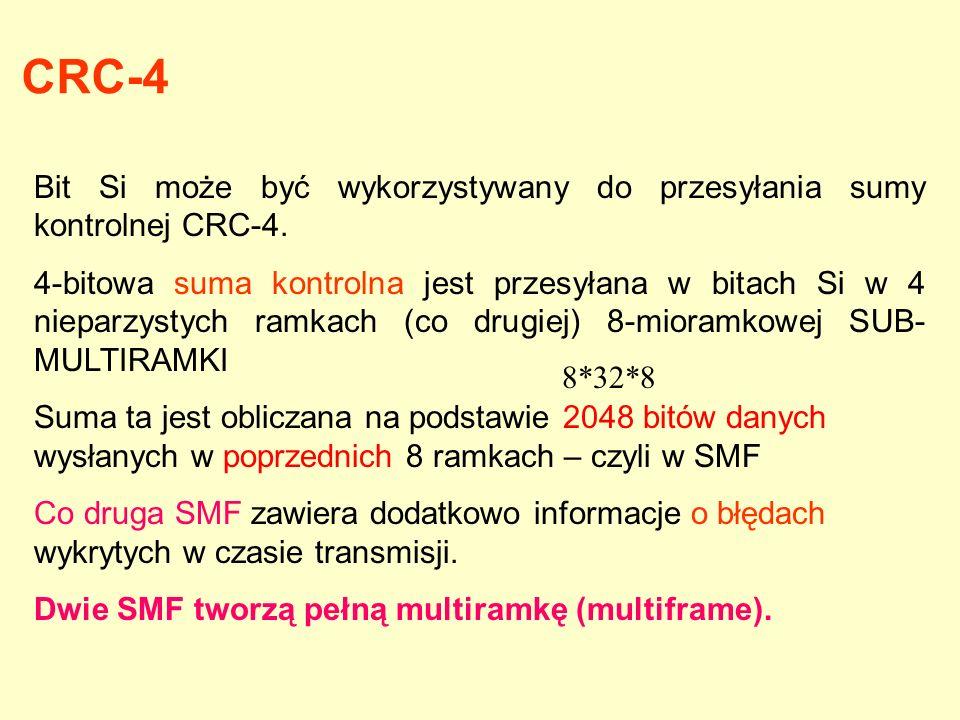 Bit Si może być wykorzystywany do przesyłania sumy kontrolnej CRC-4.