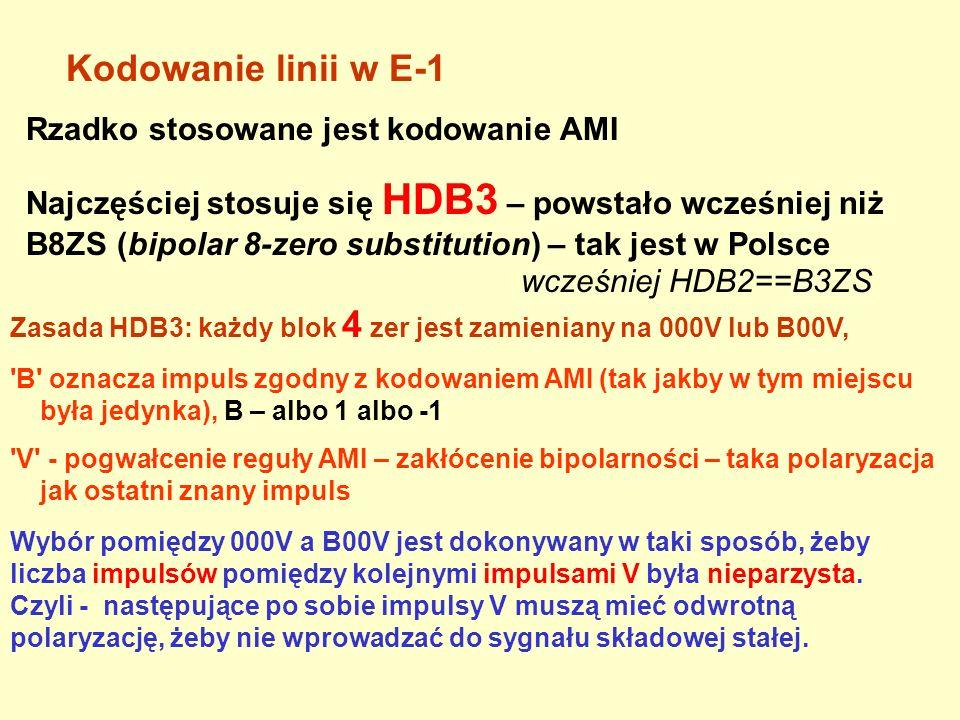 Kodowanie linii w E-1 Rzadko stosowane jest kodowanie AMI Najczęściej stosuje się HDB3 – powstało wcześniej niż B8ZS (bipolar 8-zero substitution) – tak jest w Polsce Zasada HDB3: każdy blok 4 zer jest zamieniany na 000V lub B00V, B oznacza impuls zgodny z kodowaniem AMI (tak jakby w tym miejscu była jedynka), B – albo 1 albo -1 V - pogwałcenie reguły AMI – zakłócenie bipolarności – taka polaryzacja jak ostatni znany impuls Wybór pomiędzy 000V a B00V jest dokonywany w taki sposób, żeby liczba impulsów pomiędzy kolejnymi impulsami V była nieparzysta.