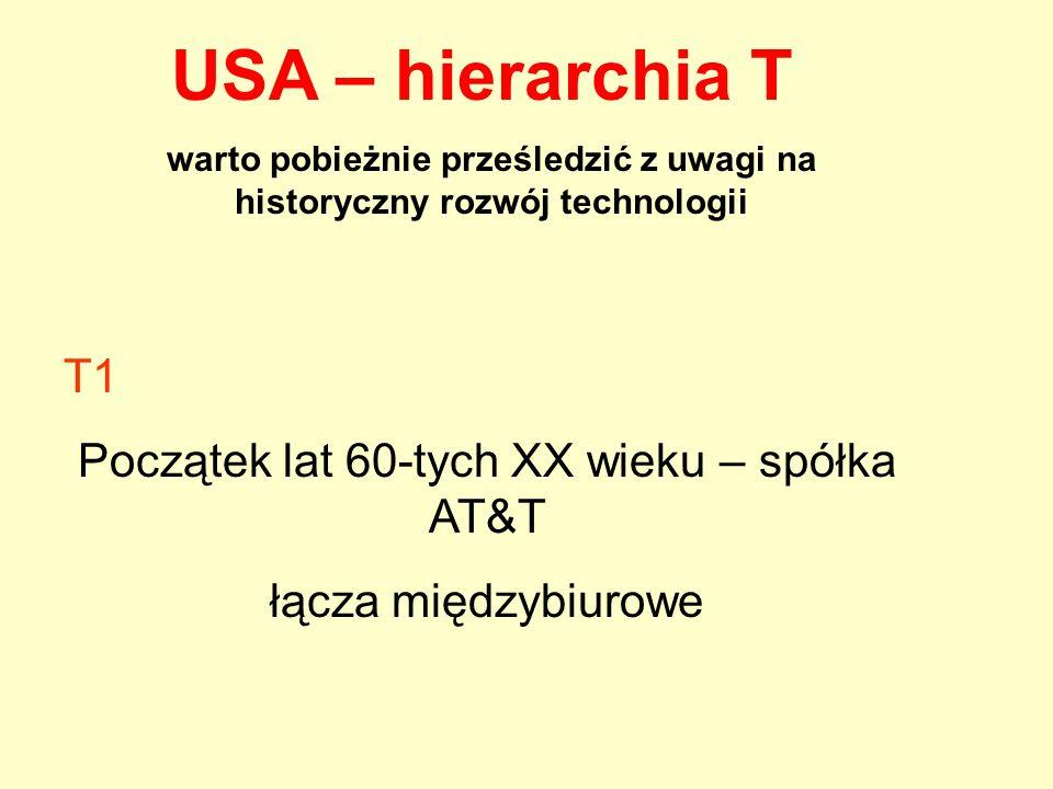 USA – hierarchia T warto pobieżnie prześledzić z uwagi na historyczny rozwój technologii T1 Początek lat 60-tych XX wieku – spółka AT&T łącza międzybiurowe