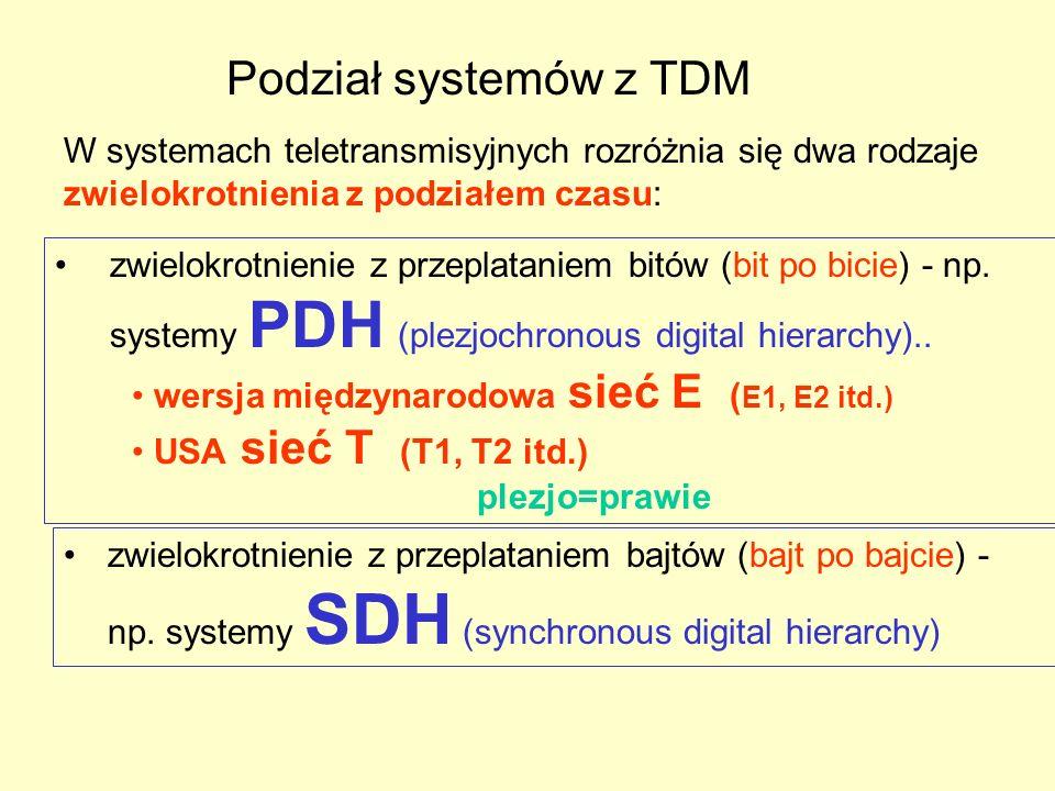 Łącząc wiele kanałów PCM w jeden ciąg binarny o dużej przepływności za pomocą TDM (sekwencyjne przeplatanie bajtowe), dla 30 kanałów 64 kb/s można uzyskać np.