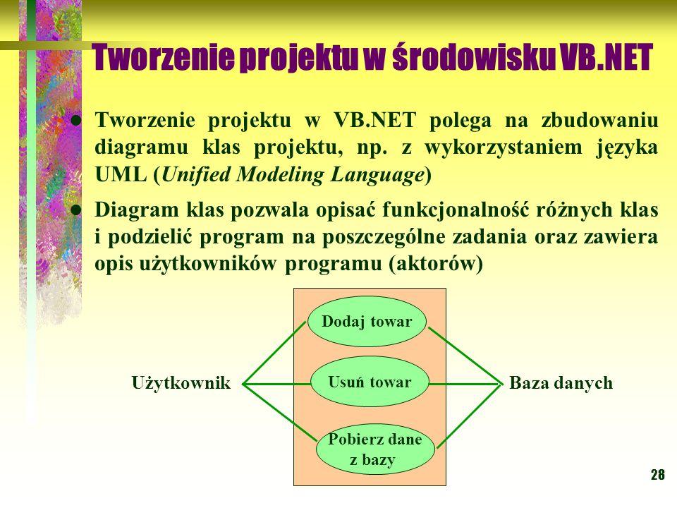 28 Tworzenie projektu w środowisku VB.NET Tworzenie projektu w VB.NET polega na zbudowaniu diagramu klas projektu, np. z wykorzystaniem języka UML (Un