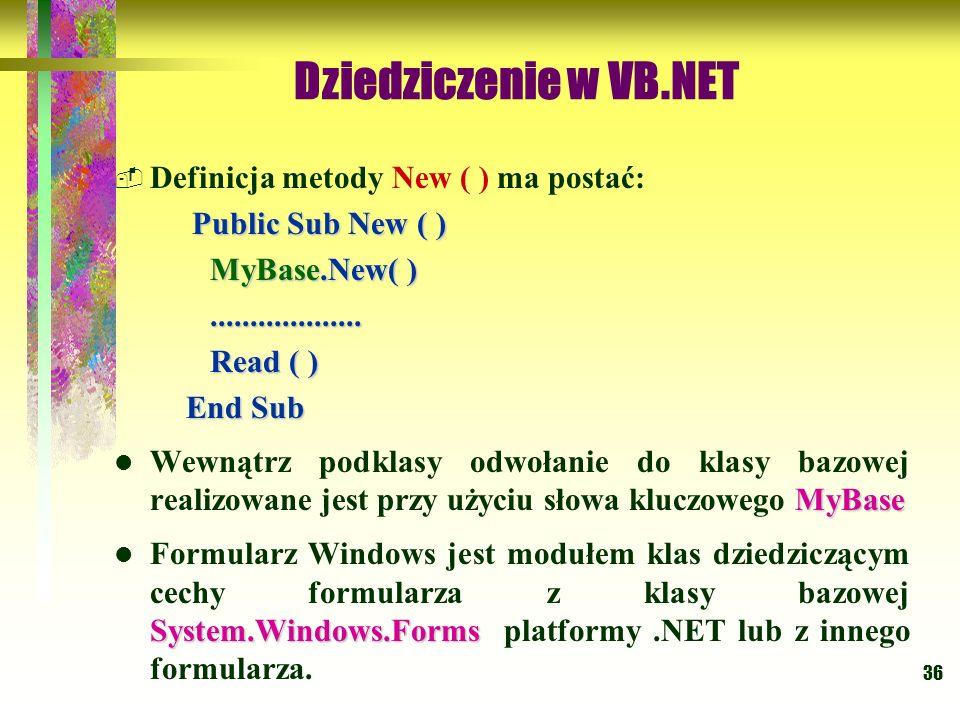 36 Dziedziczenie w VB.NET Definicja metody New ( ) ma postać: Public Sub New ( ) MyBase.New( )...................................... Read ( ) End Sub