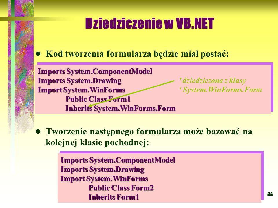 44 Dziedziczenie w VB.NET Kod tworzenia formularza będzie miał postać: Tworzenie następnego formularza może bazować na kolejnej klasie pochodnej: Impo