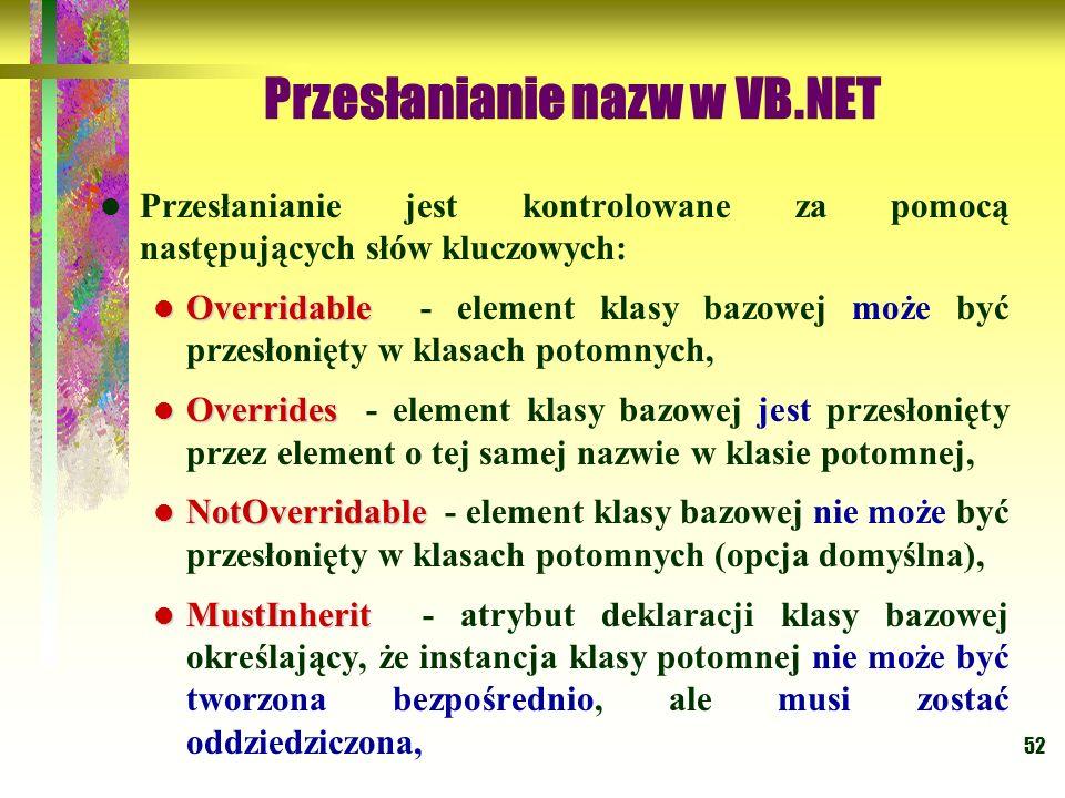 52 Przesłanianie nazw w VB.NET Przesłanianie jest kontrolowane za pomocą następujących słów kluczowych: Overridable Overridable - element klasy bazowe