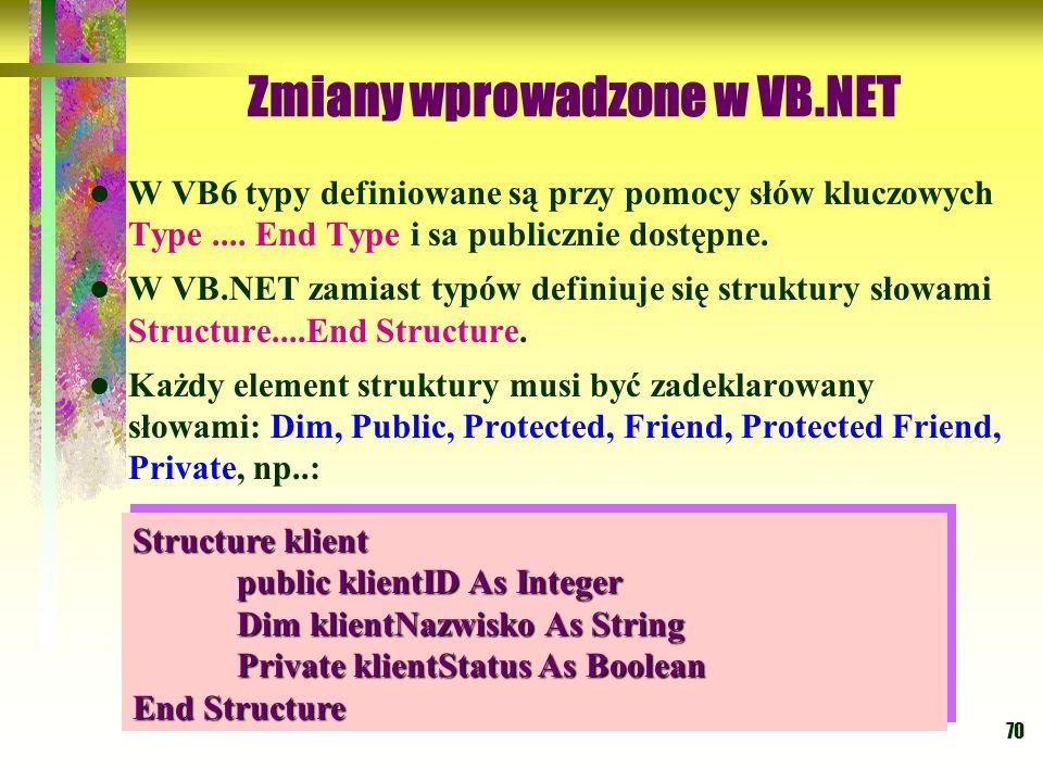 70 Zmiany wprowadzone w VB.NET W VB6 typy definiowane są przy pomocy słów kluczowych Type.... End Type i sa publicznie dostępne. W VB.NET zamiast typó
