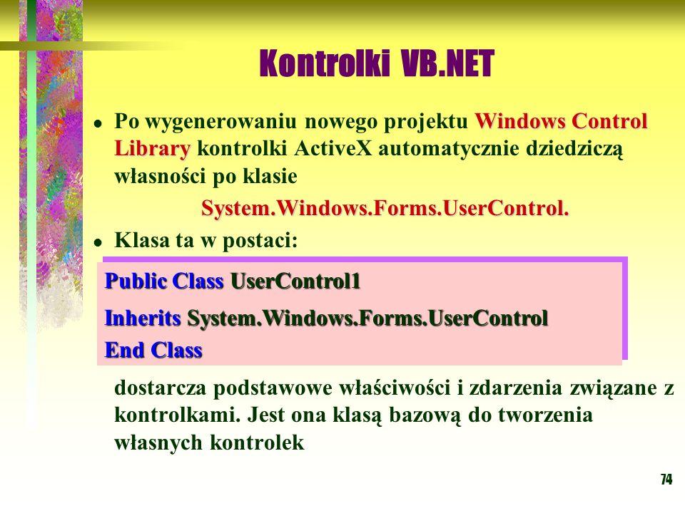 74 Kontrolki VB.NET Windows Control Library Po wygenerowaniu nowego projektu Windows Control Library kontrolki ActiveX automatycznie dziedziczą własno