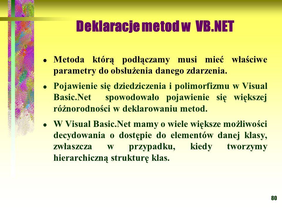 80 Metoda którą podłączamy musi mieć właściwe parametry do obsłużenia danego zdarzenia. Pojawienie się dziedziczenia i polimorfizmu w Visual Basic.Net