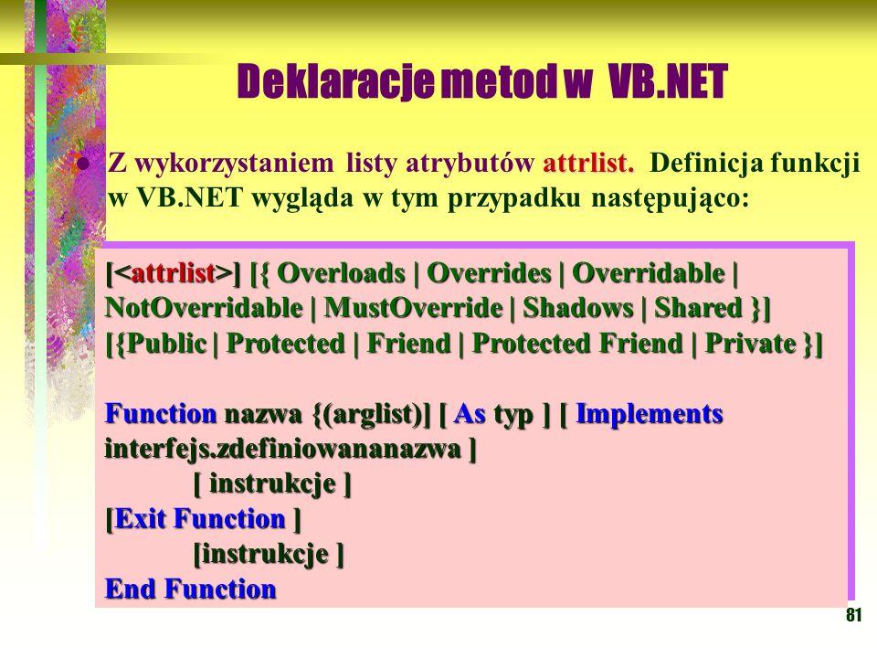 81 Deklaracje metod w VB.NET attrlist. Z wykorzystaniem listy atrybutów attrlist. Definicja funkcji w VB.NET wygląda w tym przypadku następująco: [ ]
