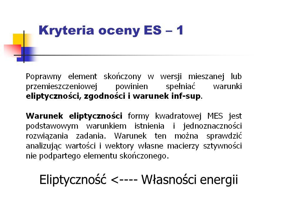 Kryteria oceny ES – 1 Eliptyczność <---- Własności energii