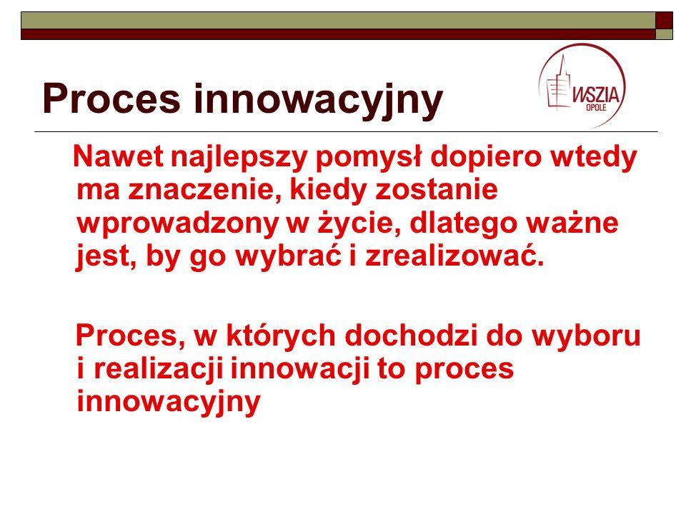 Proces innowacyjny Nawet najlepszy pomysł dopiero wtedy ma znaczenie, kiedy zostanie wprowadzony w życie, dlatego ważne jest, by go wybrać i zrealizow